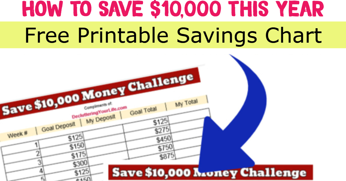 How to save money on low income - save $10,000 in 52 weeks FREE printable money saving chart printable