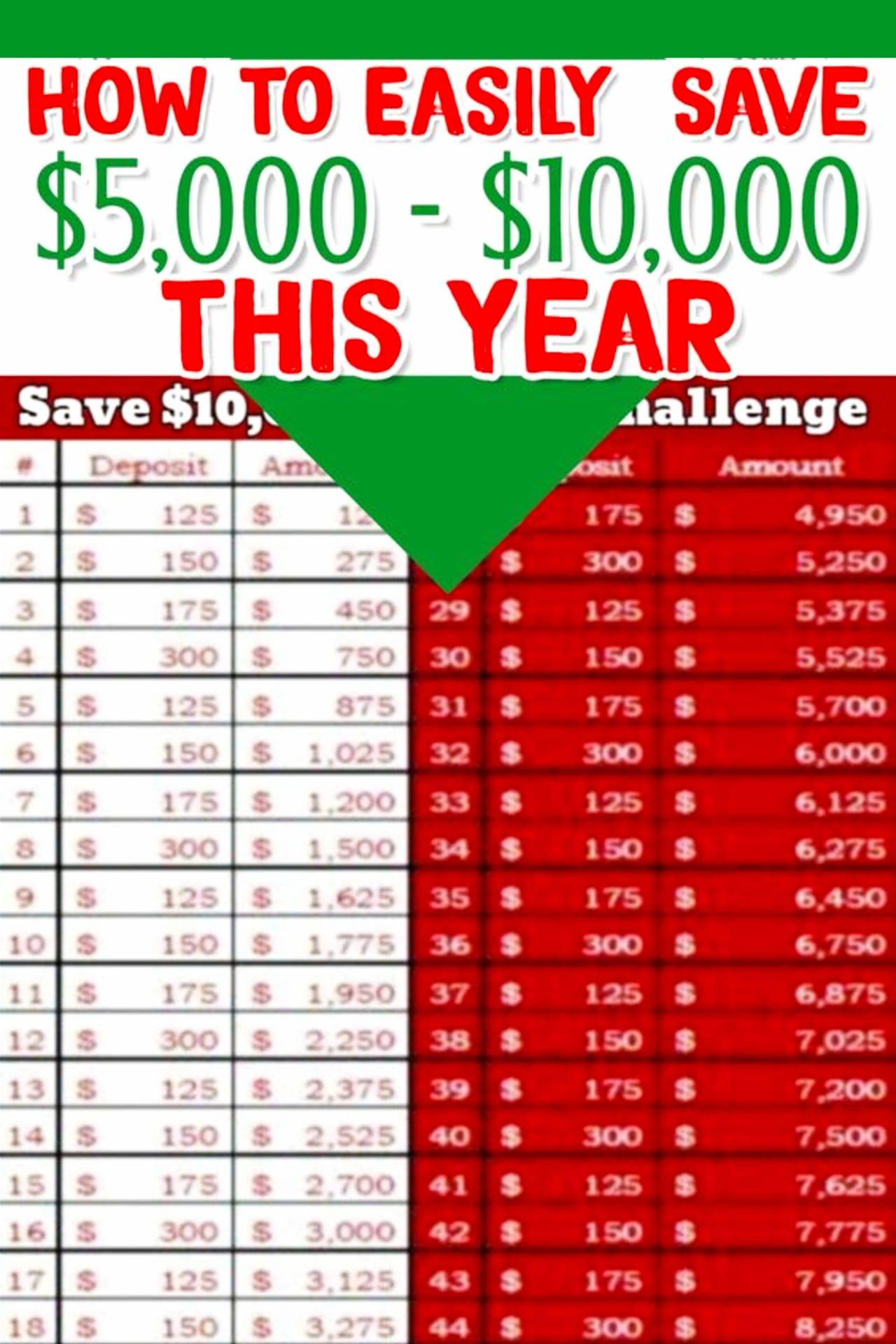 Save Money Challenges - Money Challenges Ideas - how to save $5000 to $10000 this year