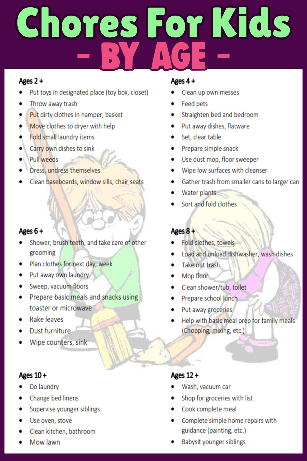 Chores for kids by age - chores for kids for chore chart ideas - age appropriate chores for kids - house chores, daily chores and household chores for kids of all ages - teens, 4, 5 6, 7, 8 years old - 10,100,12 year old tweens, perschool and toddlers chore lists too